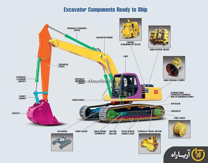 komatsu-excavator-performence-5