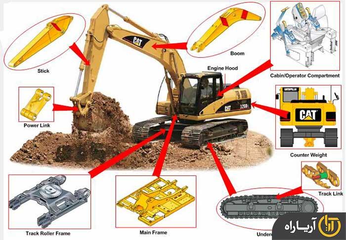 komatsu-excavator-performence-6