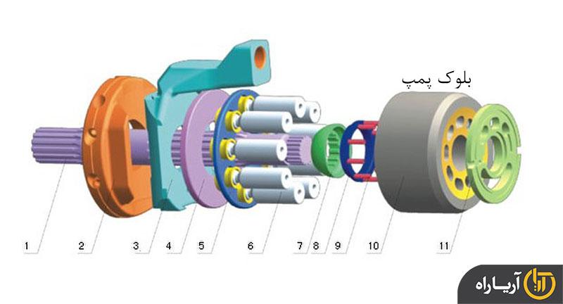 piston-block-5